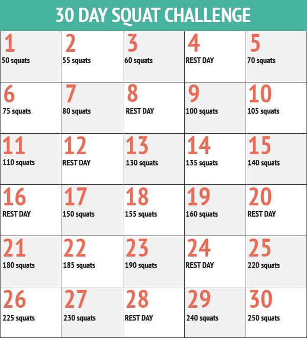 30 Day Squat Challenge: Was bringt sie wirklich? - Go Fit! Girl